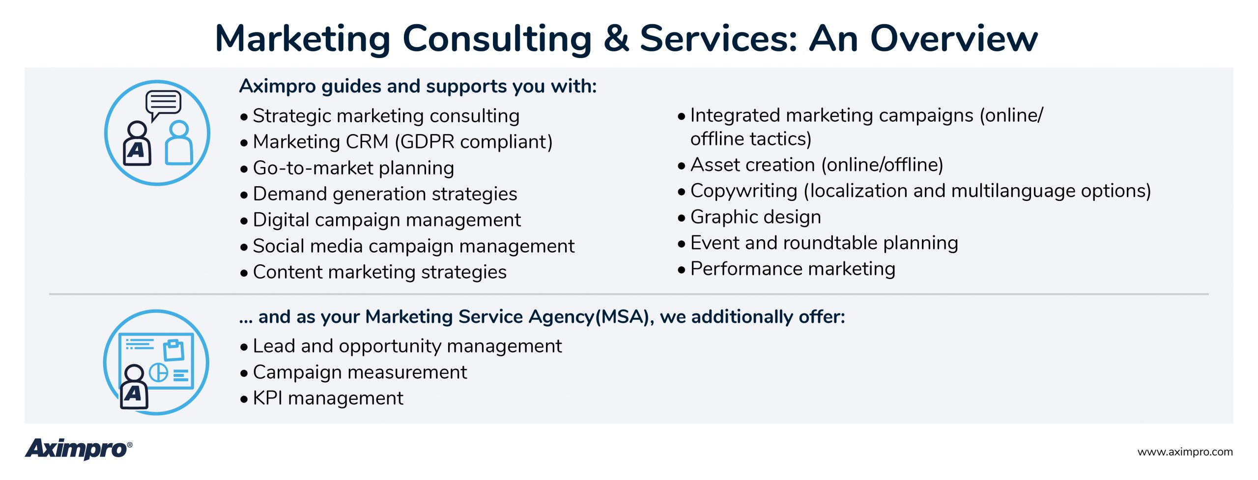Aximpro Marketing Consulting & Services